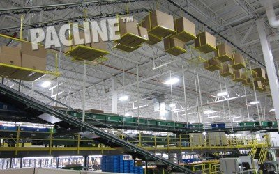 Overhead Conveyors 101