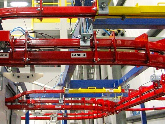 Photos of power and free conveyors.