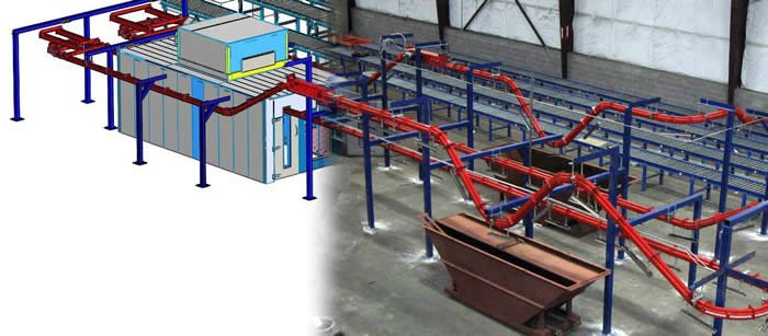 Dip line paint conveyor