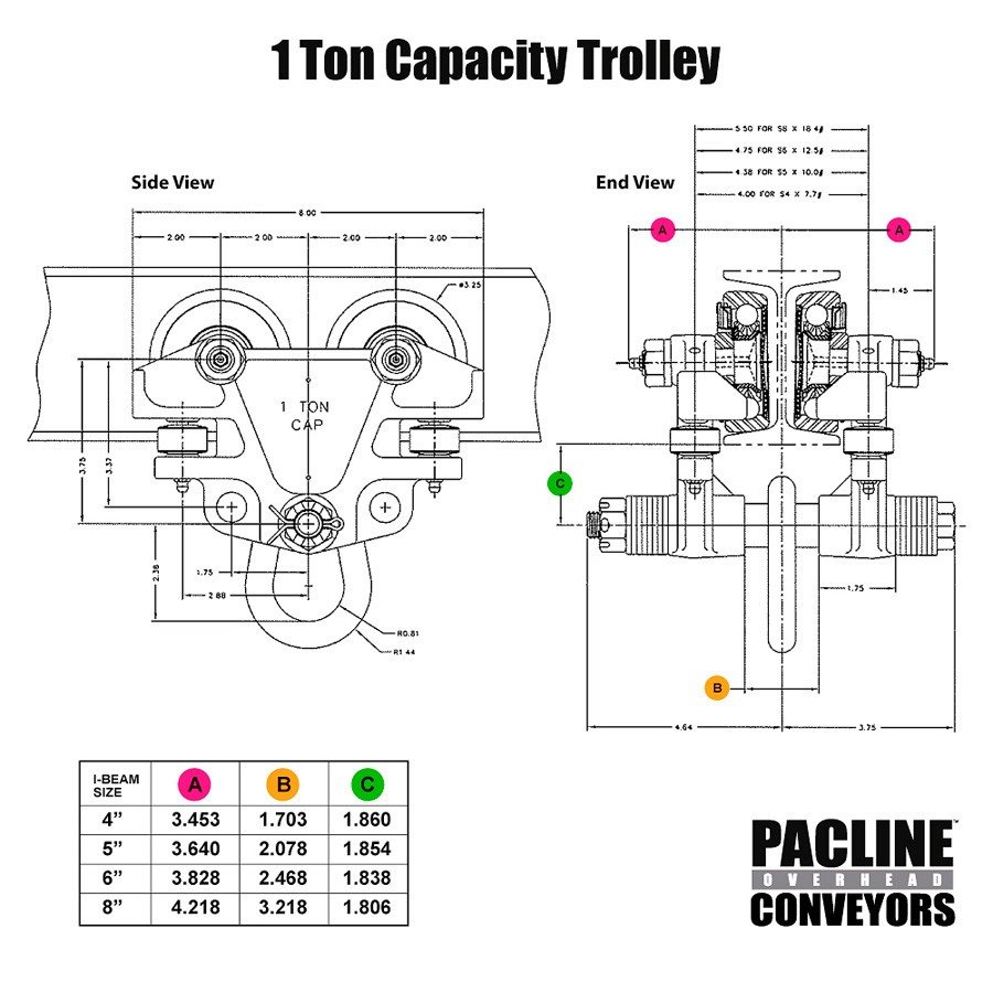 1 ton capacity trolley specifications sheet.