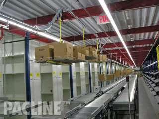 Empty carton delivery to different levels in distribution warehouse using the PAC-LINE enclosed track overhead conveyor.