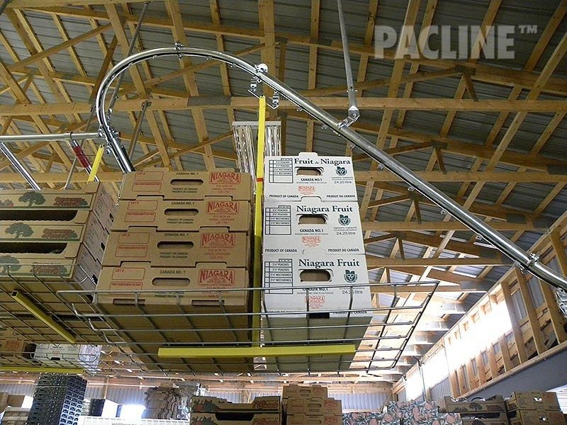 Enclosed Track Overhead Conveyor Photos Pacline