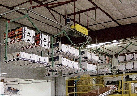 mulit-size boxes transported overhead on custom carriers