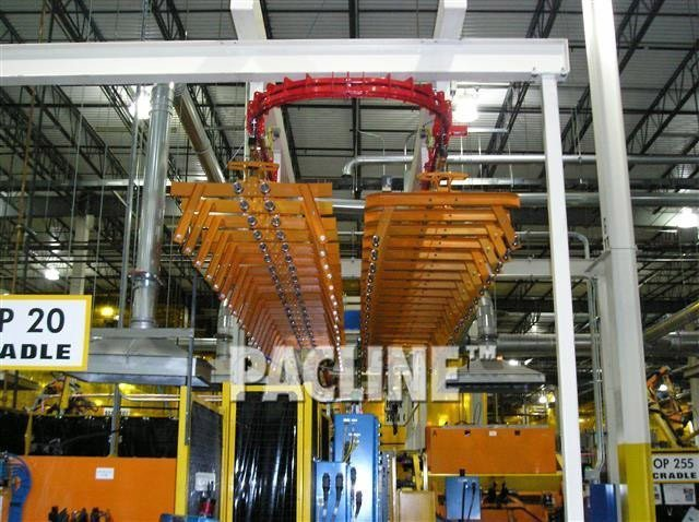 In Floor Towline Conveyor What Are Towline Conveyors