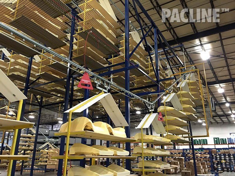 This overhead curing line utilizes both nylon mesh guarding as well as light duty wire mesh.