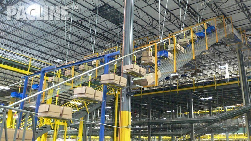Overhead box conveyor for split-case picking operations
