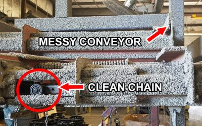 Why Choose an Enclosed Track Conveyor?