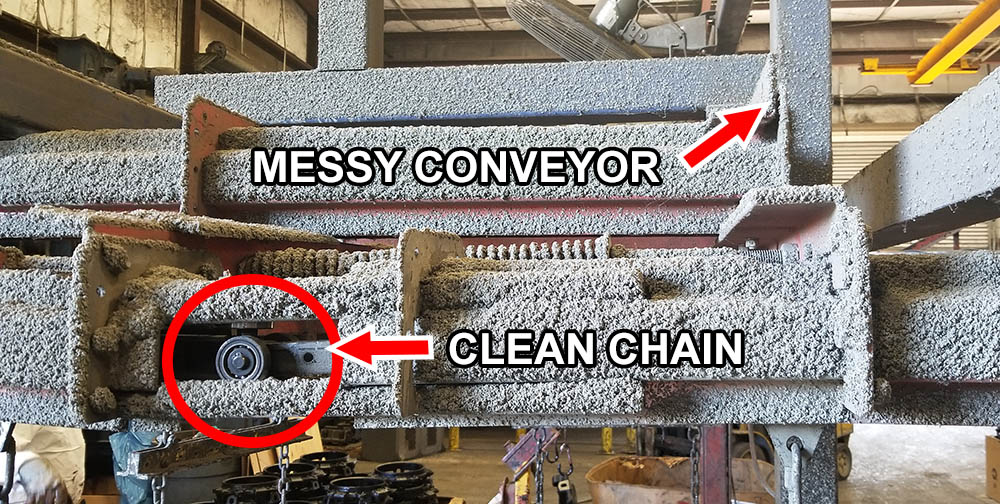 enclosed track conveyor prevents overhead conveyor chain contamination
