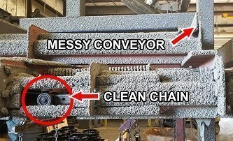 overhead chain conveyors with enclosed tracks
