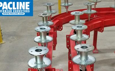 Round Metal Part Finishing Solution with Sprocket Rotators